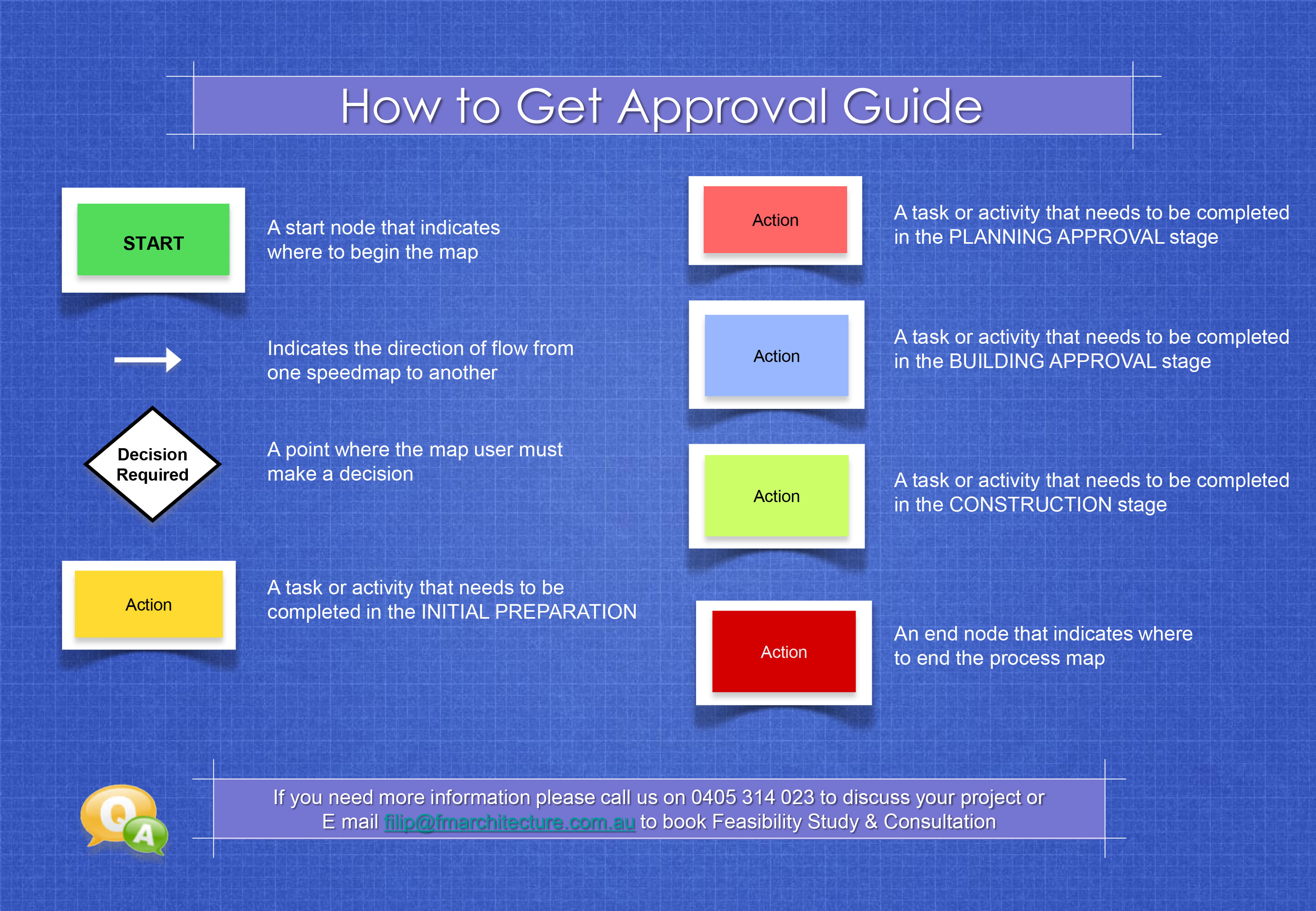 How to Get Approval Guide